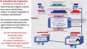 Synthèse des biais dans le développement de l'e.santé